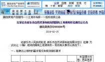3月21日新乐市土拍:以起始价139万元出让冀石新18040号住宅用地