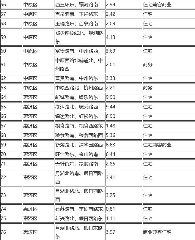 郑州4.jpg