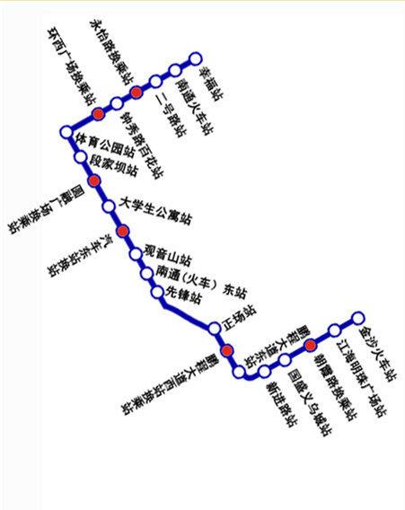 南通地铁2号线.jpg