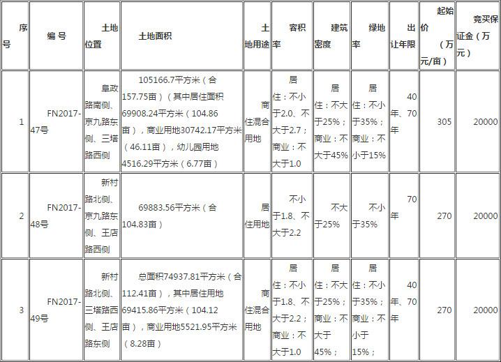 阜阳阜南县人口数量_阜南县地图
