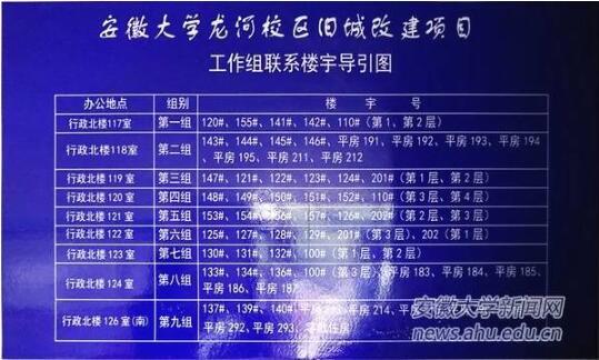 龙河校区建设项目.jpg