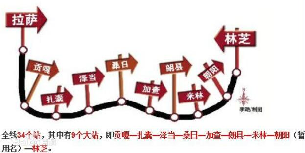 拉林铁路线路图.jpg