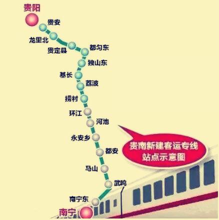 沿线站点   贵南高铁线路北起贵阳铁路枢纽贵阳北站,经贵州龙里