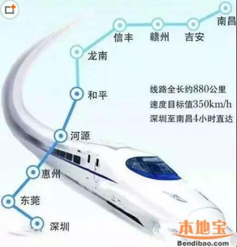昌赣高铁线路图.jpg