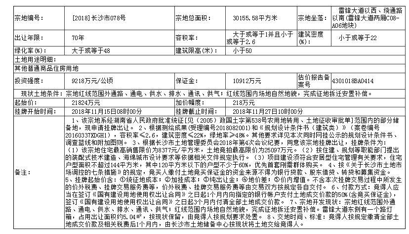 长沙市土拍1.jpg