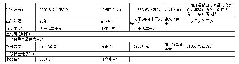 成都市蒲江县土拍1.jpg