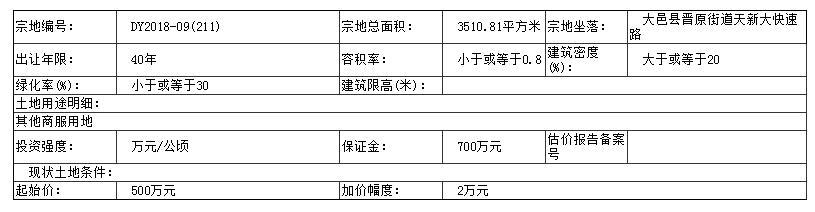 成都市大邑县土拍1.jpg
