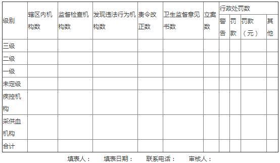 年医疗卫生机构污水处理监管查处情况汇总表.jpg