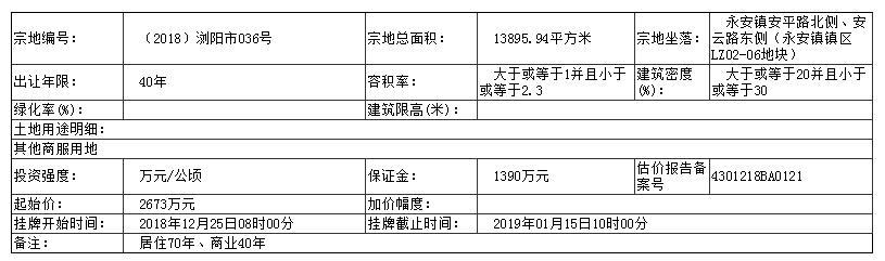 浏阳市土拍3.jpg