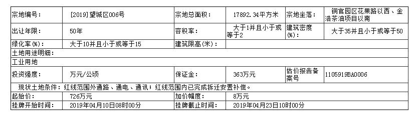 长沙望城区土拍1.png