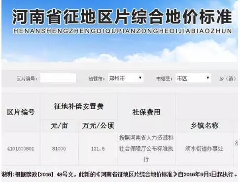 调整河南省征地区片综合地价.jpg