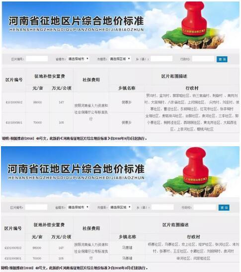 调整河南省征地区片综合地价1.jpg